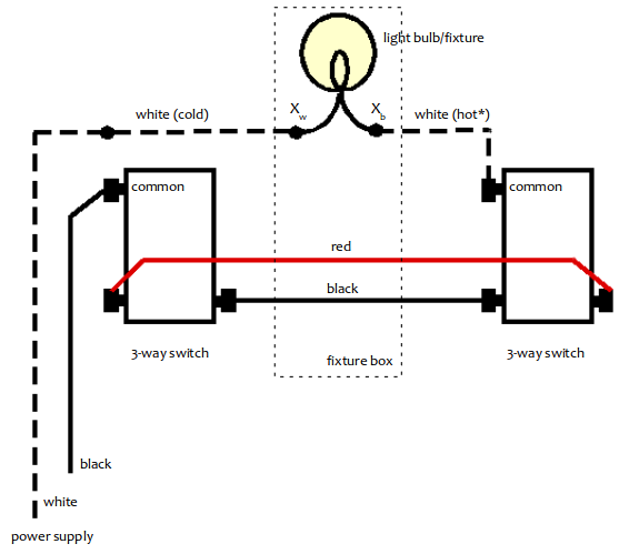 residential electrical notes